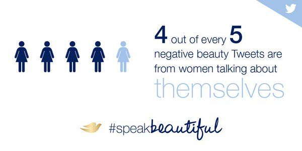 #SpeakBeautiful dove twitter real beauty post not only twenty fashion blog